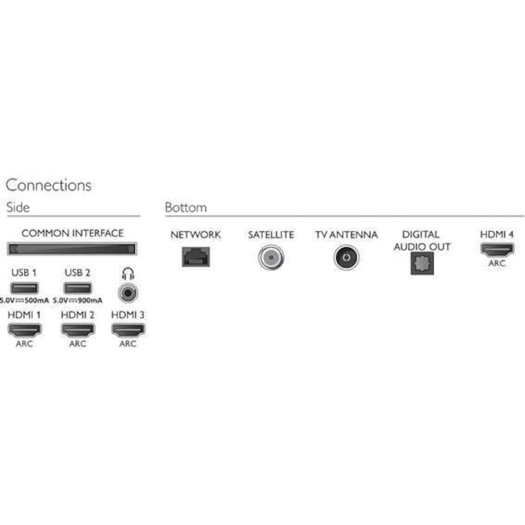 "Philips OLED-Fernseher »65OLED805/12«, 164 cm/65 "", 4K Ultra HD, Smart-TV"