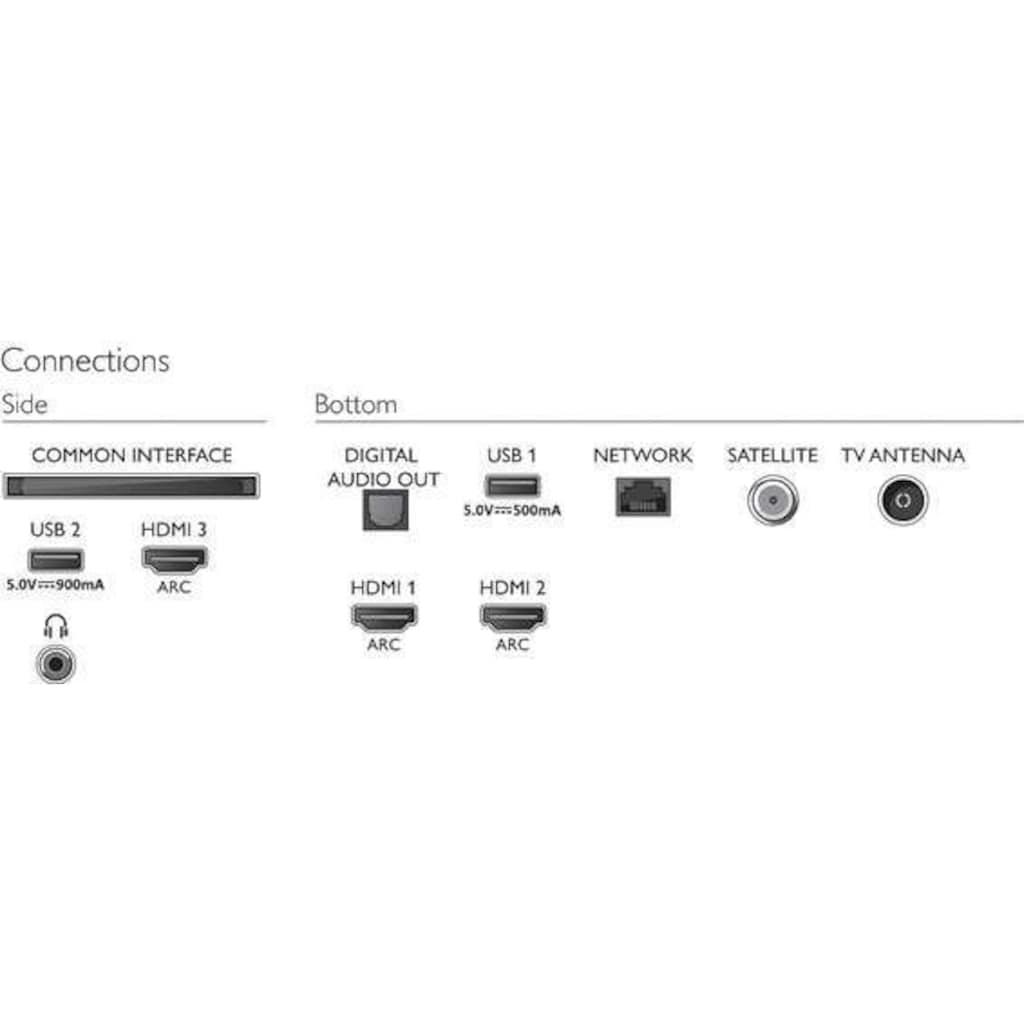 "Philips LED-Fernseher »58PUS8105/12«, 146 cm/58 "", 4K Ultra HD, Smart-TV, 3-seitiges Ambilght"