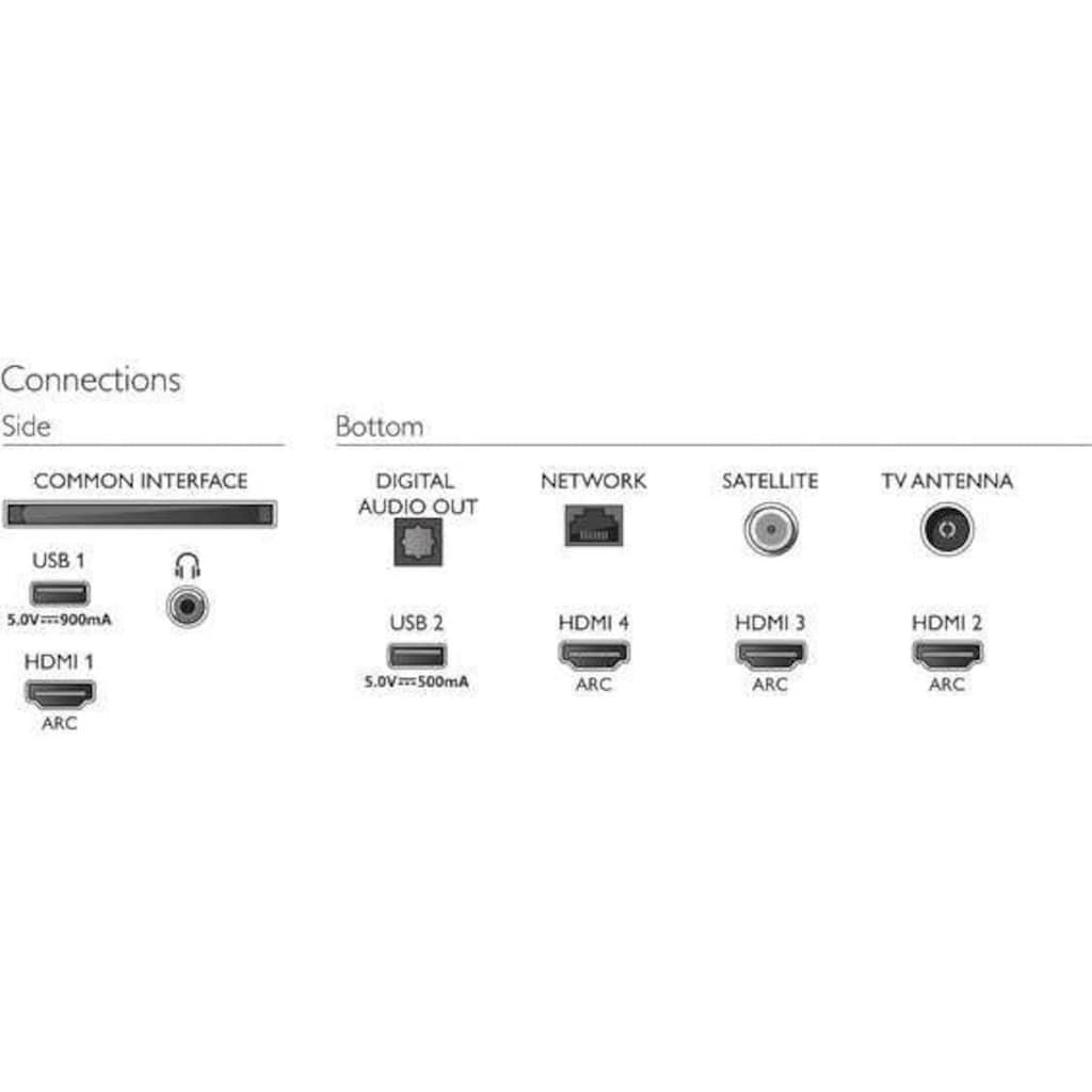 "Philips LED-Fernseher »50PUS8505/12«, 126 cm/50 "", 4K Ultra HD, Smart-TV"
